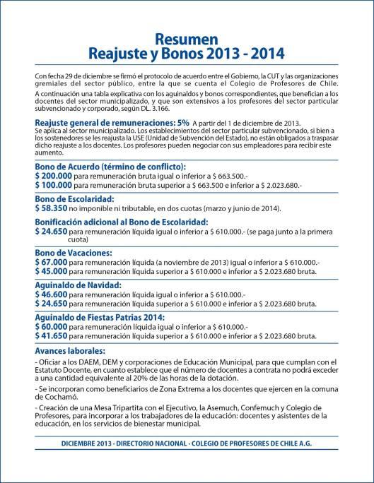 bonos 20132014